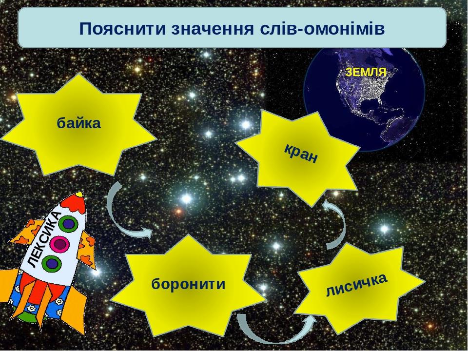 ЛЕКСИКА Пояснити значення слів-омонімів ЗЕМЛЯ