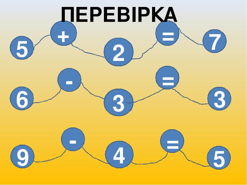 9 3 = 3 - 6 5 = 4 - 5 2 = 7 + ПЕРЕВІРКА