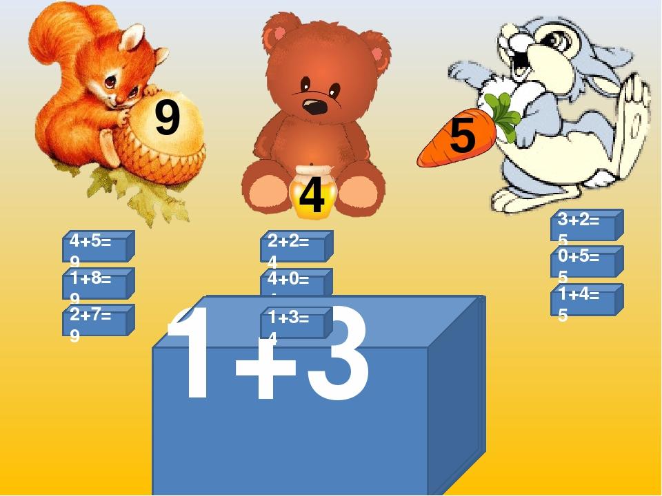 4+0=4 3+2=5 3+2= 4+5=9 4+5= 1+8= 1+8=9 2+2= 2+2=4 0+5= 0+5=5 1+4= 1+4=5 4+0= 2+7= 2+7=9 1+3= 1+3=4 9 5 4