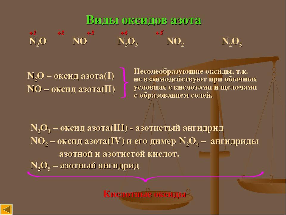 Виды оксидов азота N2O NO N2O3 NO2 N2O5 +1 +2 +3 +4 +5 N2O – оксид азота(I) NO – оксид азота(II) Несолеобразующие оксиды, т.к. не взаимодействуют п...