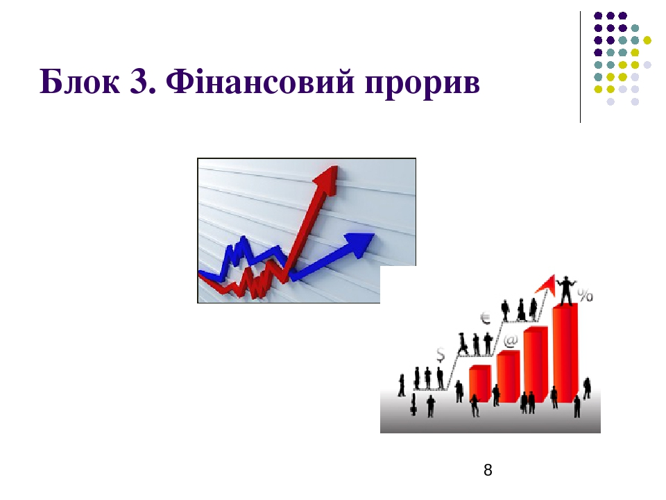 Блок 3. Фінансовий прорив