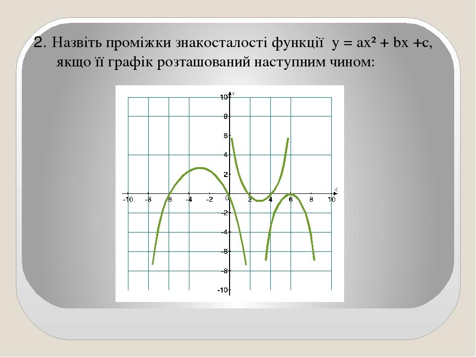 2. Назвіть проміжки знакосталості функції у = ах² + bх +с, якщо її графік розташований наступним чином: