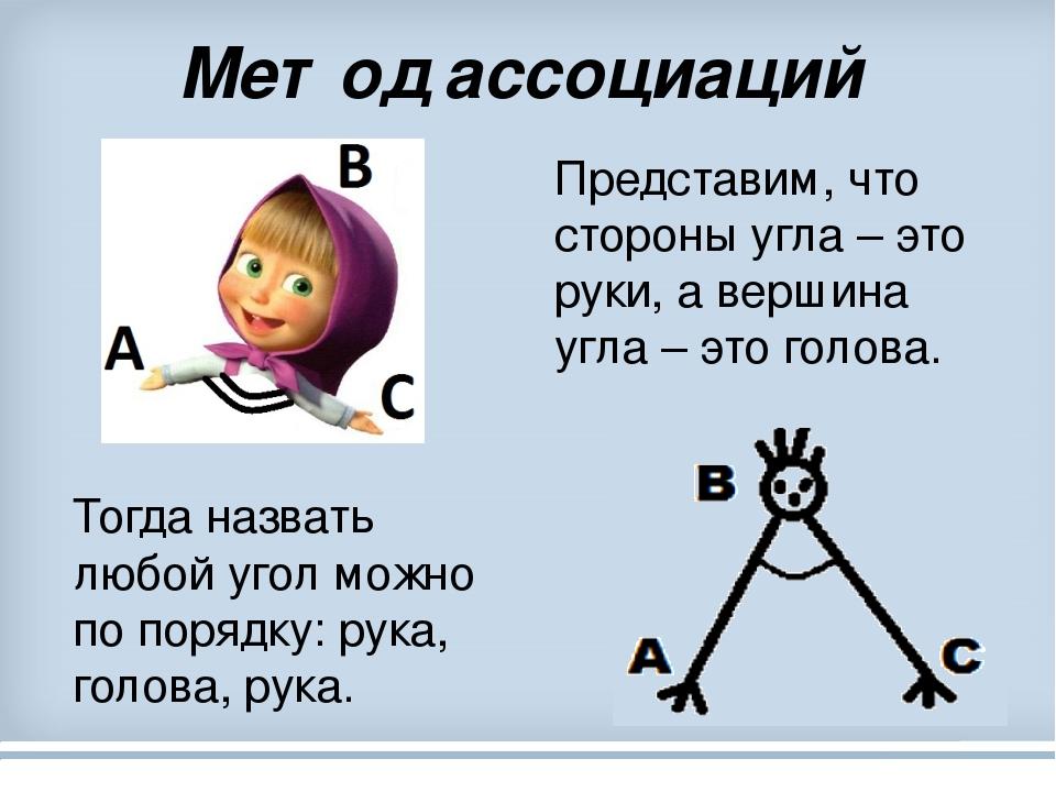 Метод ассоциаций Тогда назвать любой угол можно по порядку: рука, голова, рука. Представим, что стороны угла – это руки, а вершина угла – это голова.