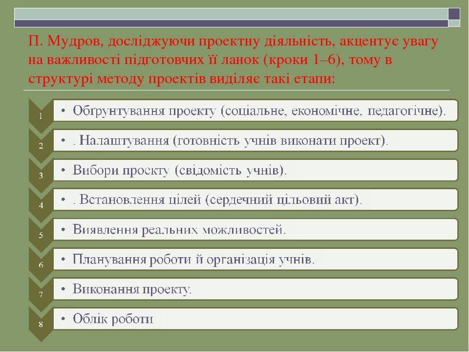 П. Мудров, досліджуючи проектну діяльність, акцентує увагу на важливості підготовчих її ланок (кроки 1–6), тому в структурі методу проектів виділяє...