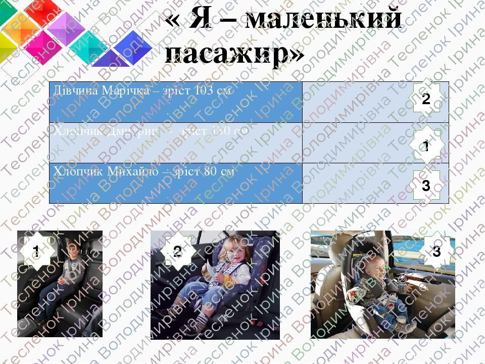 « Я – маленький пасажир» Title Title Title 1 2 3 3 1 2 ДівчинаМарічка–зріст 103 см Хлопчик Дмитрик- зріст 130 см Хлопчик Михайло – зріст 80 см