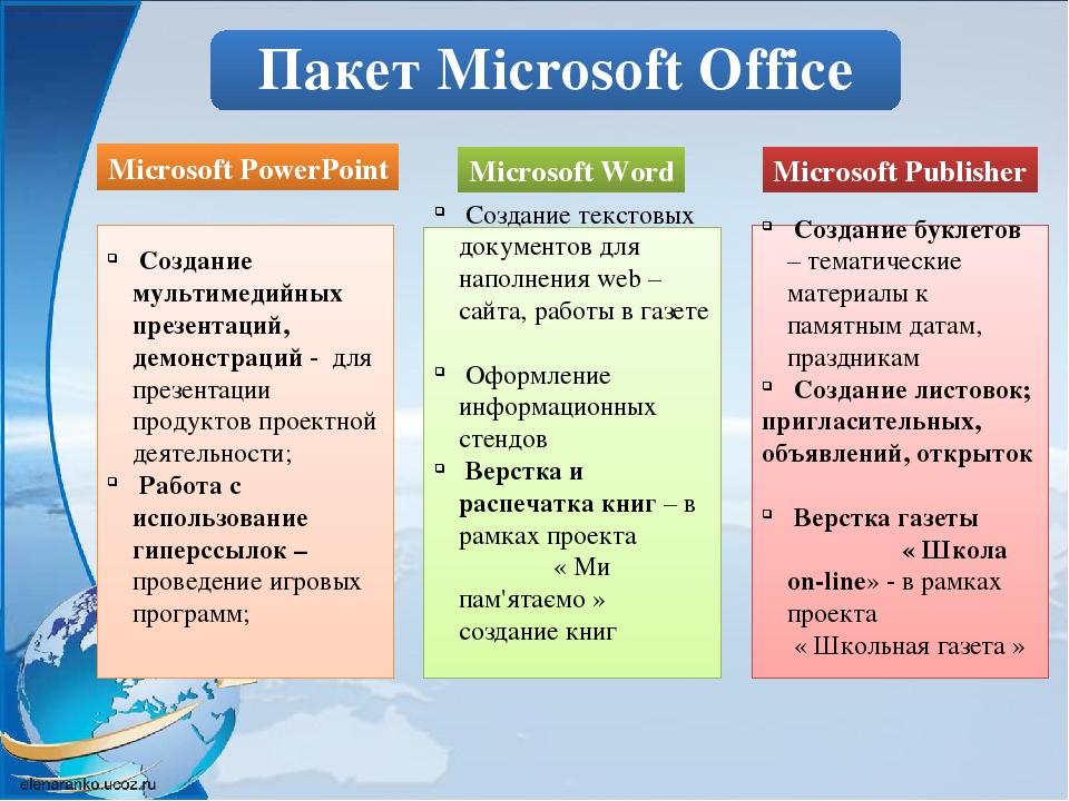 Пакет Microsoft Office Microsoft PowerPoint Microsoft Word Microsoft Publisher Создание буклетов – тематические материалы к памятным датам, праздни...