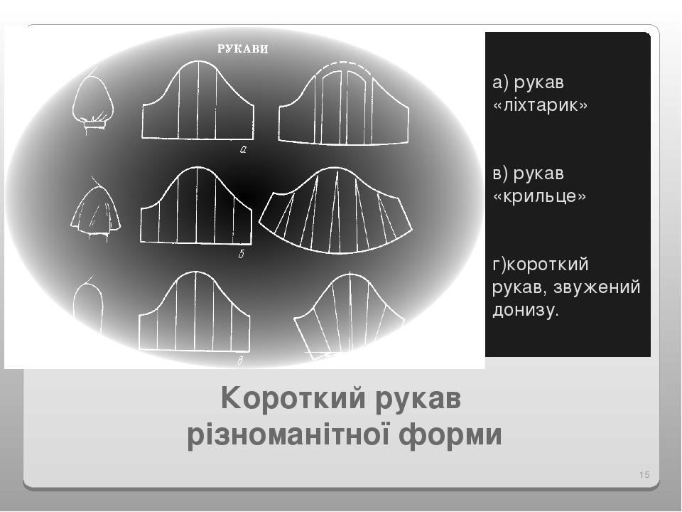 Короткий рукав різноманітної форми а) рукав «ліхтарик» в) рукав «крильце» г)короткий рукав, звужений донизу. *