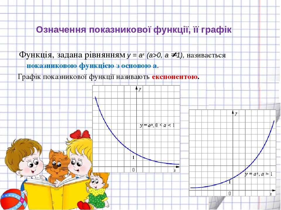 Означення показникової функції, її графік Функція, задана рівнянням y = ax (a>0, a 1), називається показниковою функцією з основою a. Графік показн...
