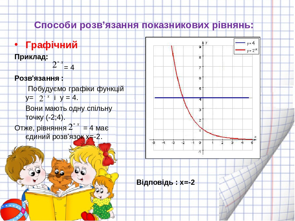 Способи розв'язання показникових рівнянь: Графічний Приклад: = 4 Розв'язання : Побудуємо графіки функцій y= і y = 4. Вони мають одну спільну точку ...