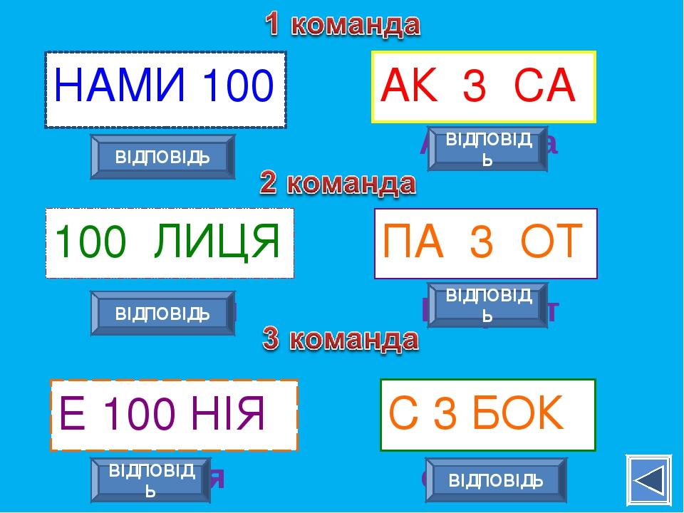 НАМИ 100 АК 3 СА 100 ЛИЦЯ ПА 3 ОТ С 3 БОК Е 100 НІЯ Естонія стрибок Столиця Патриот Намисто Актриса ВІДПОВІДЬ ВІДПОВІДЬ ВІДПОВІДЬ ВІДПОВІДЬ ВІДПОВІ...