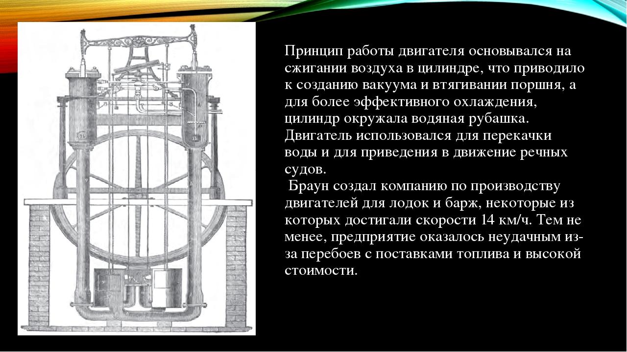 Принцип работы двигателя основывался на сжигании воздуха в цилиндре, что приводило к созданию вакуума и втягивании поршня, а для более эффективного...