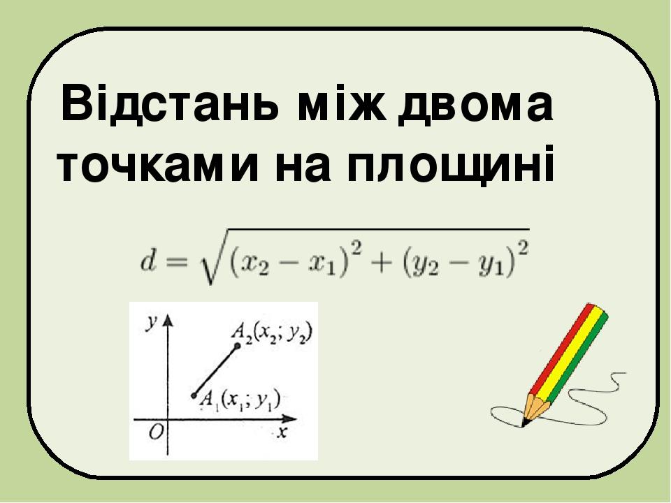 Відстань між двома точками на площині