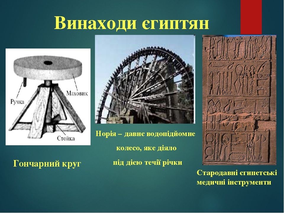 Винаходи єгиптян Норія – давнє водопідйомне колесо, яке діяло під дією течії річки Гончарний круг Стародавні єгипетські медичні інструменти