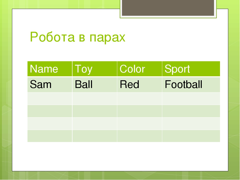 Робота в парах Name Toy Color Sport Sam Ball Red Football