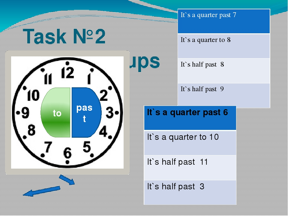 Task №2 work in groups past to It`s a quarter past7 It`s a quarter to8 It`s half past8 It`s half past9 It`s a quarter past6 It`s a quarter to10 It`...