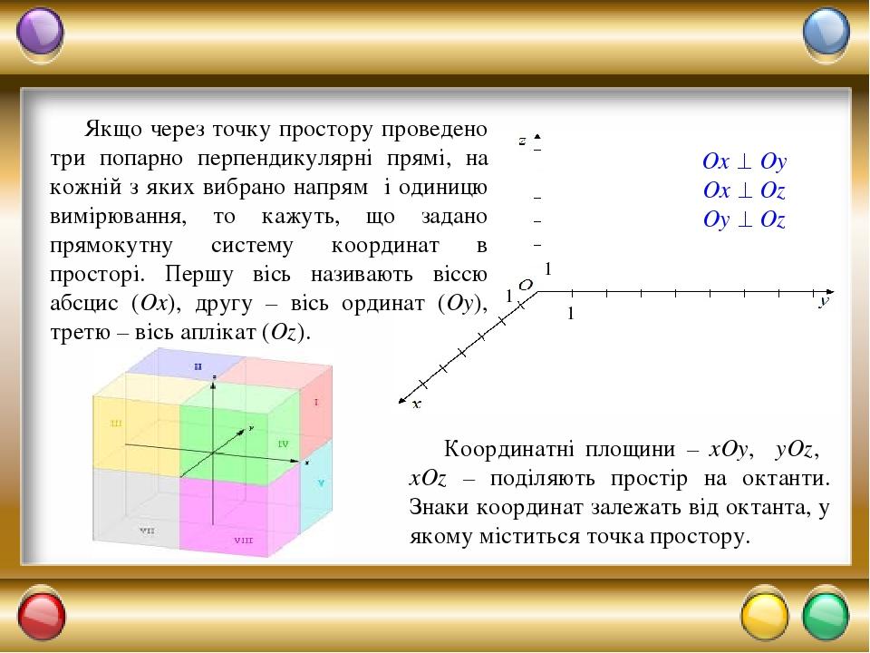Ox  Oy Ox  Oz Oy  Oz 1 1 1 Якщо через точку простору проведено три попарно перпендикулярні прямі, на кожній з яких вибрано напрям і одиницю вимі...