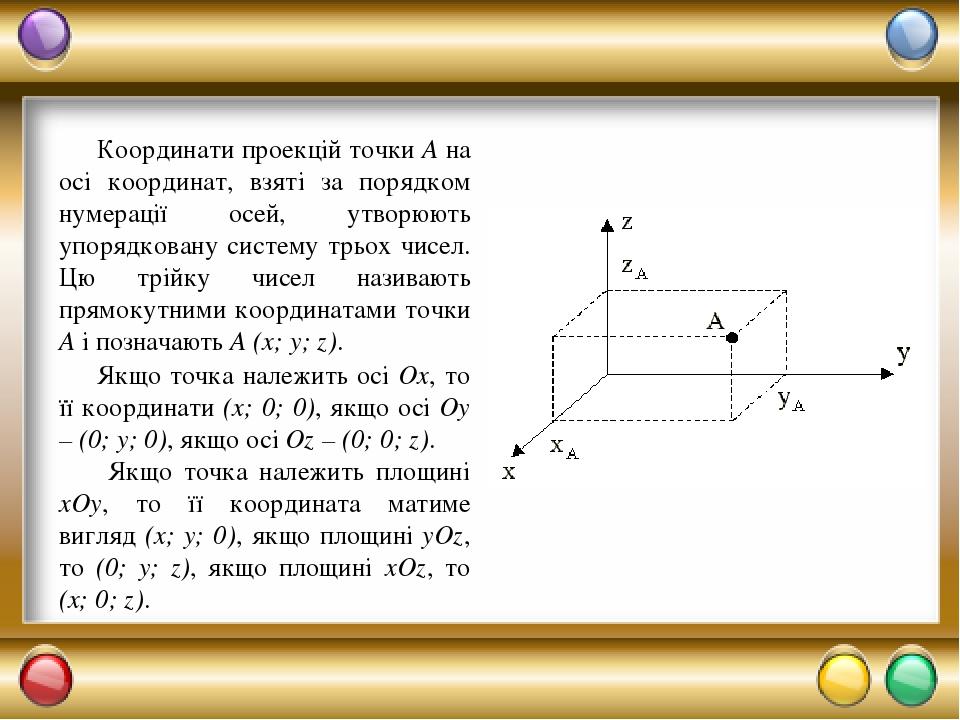 Координати проекцій точки A на осі координат, взяті за порядком нумерації осей, утворюють упорядковану систему трьох чисел. Цю трійку чисел називаю...