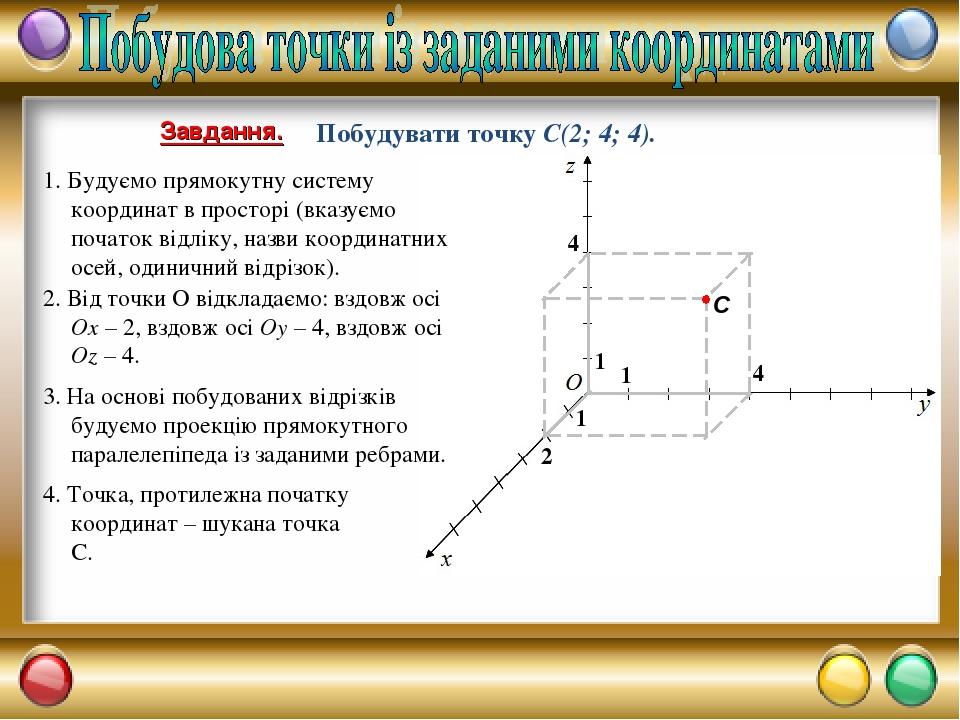 Завдання. Побудувати точку С(2; 4; 4). 1. Будуємо прямокутну систему координат в просторі (вказуємо початок відліку, назви координатних осей, одини...