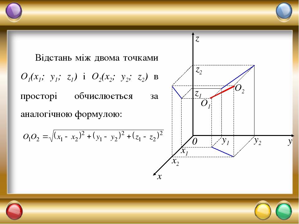 Відстань між двома точками О1(x1; y1; z1) і О2(x2; y2; z2) в просторі обчислюється за аналогічною формулою: