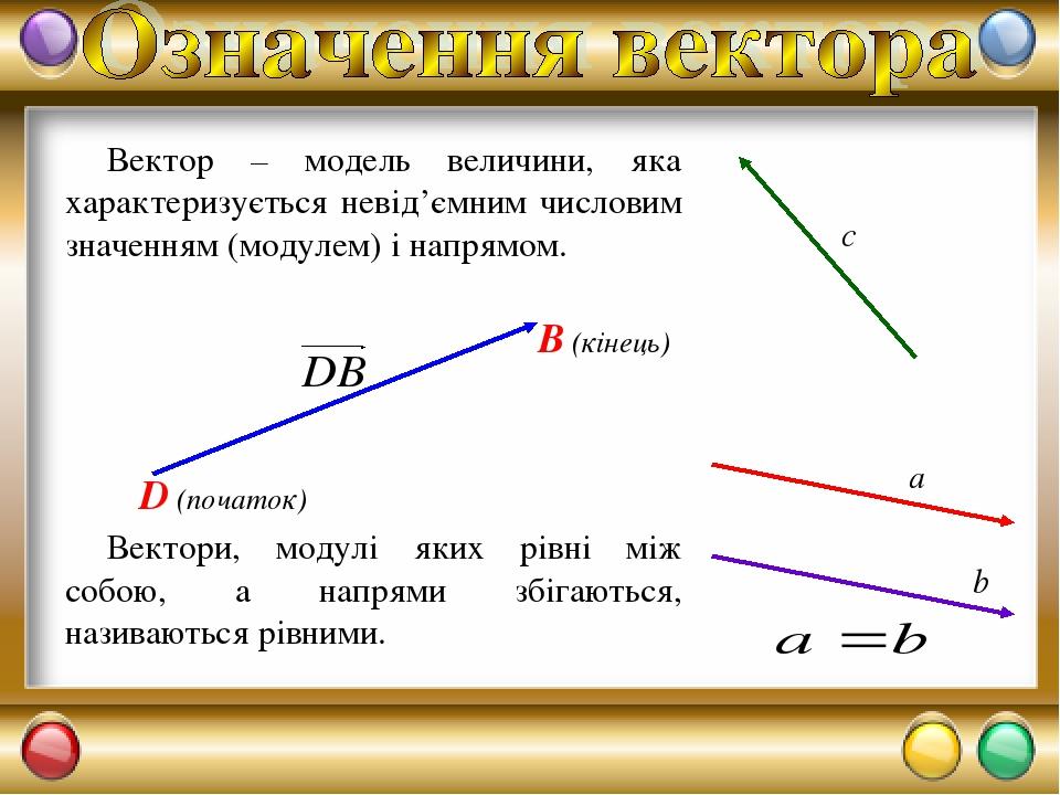 Вектор – модель величини, яка характеризується невід'ємним числовим значенням (модулем) і напрямом. Вектори, модулі яких рівні між собою, а напрями...