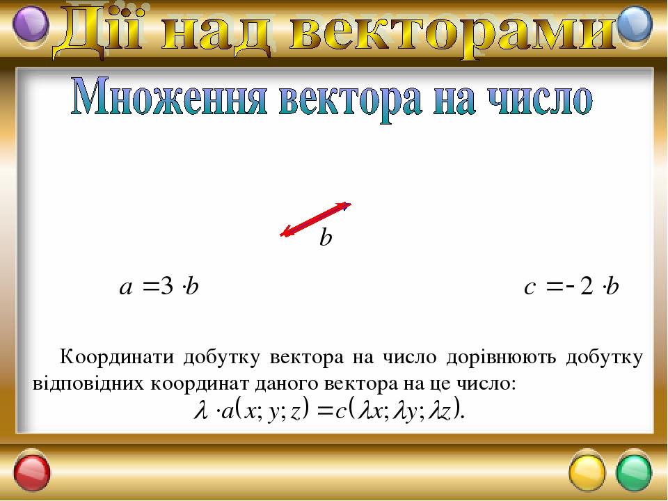 Координати добутку вектора на число дорівнюють добутку відповідних координат даного вектора на це число: