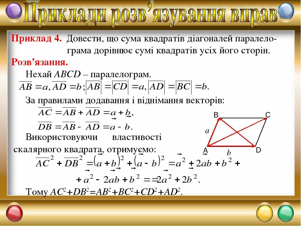 Приклад 4. Довести, що сума квадратів діагоналей паралело-грама дорівнює сумі квадратів усіх його сторін. Розв'язання. За правилами додавання і від...