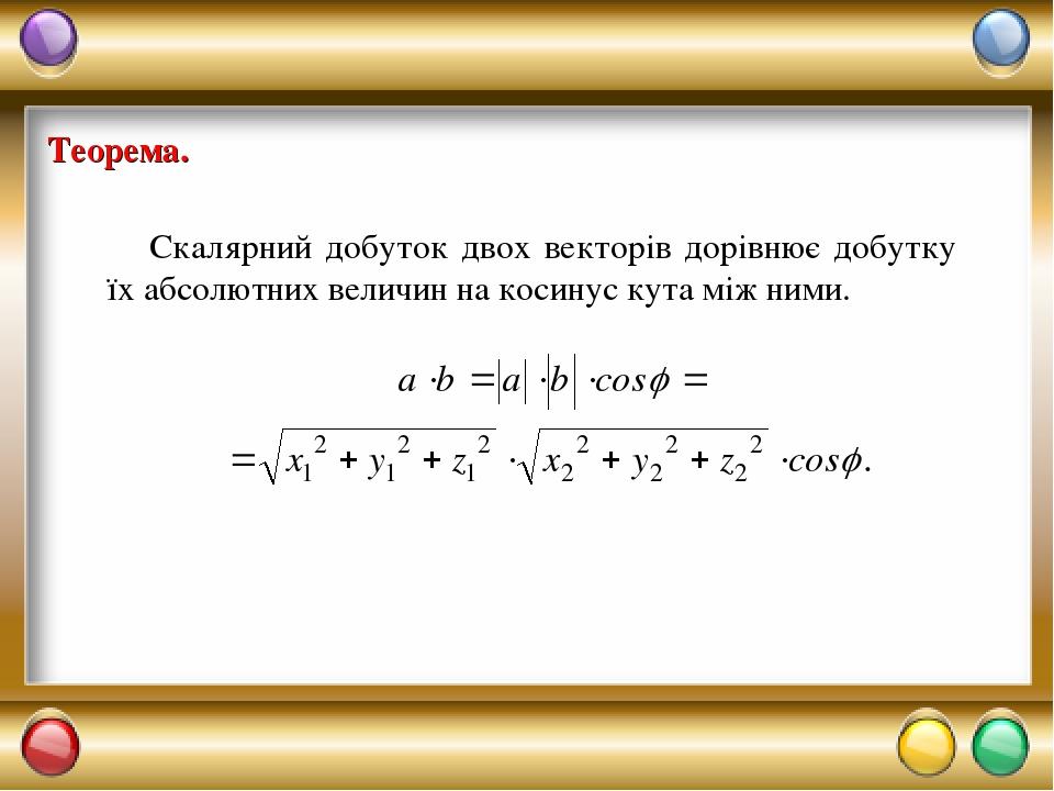 Теорема. Скалярний добуток двох векторів дорівнює добутку їх абсолютних величин на косинус кута між ними.