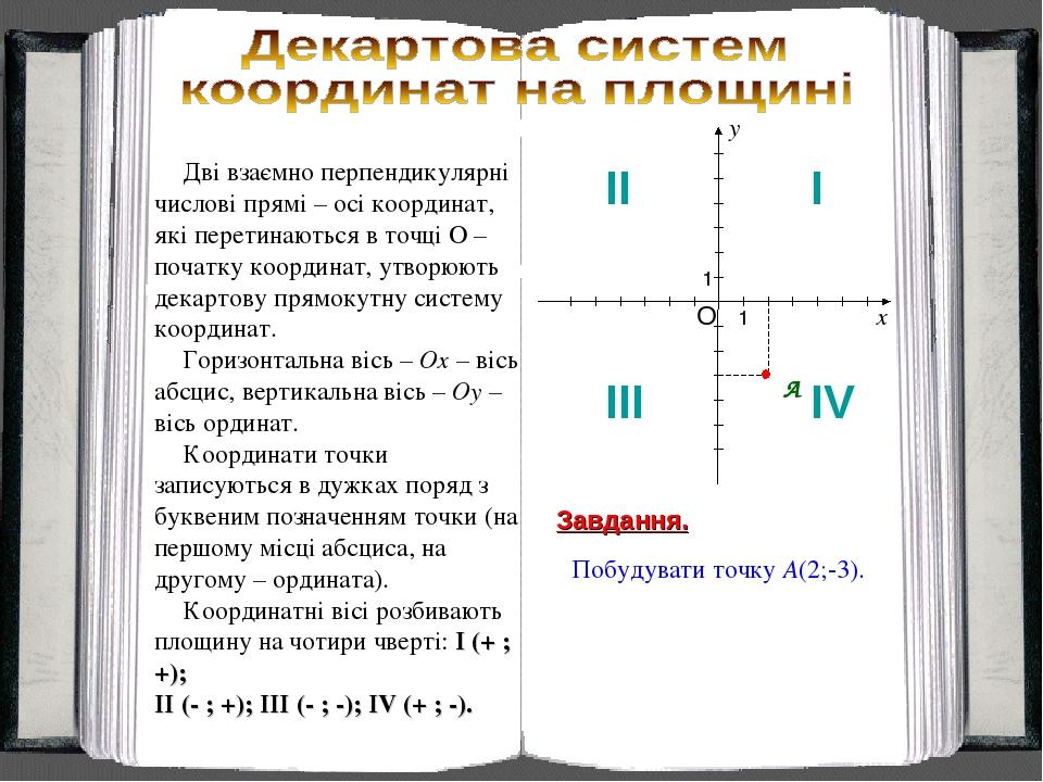 Дві взаємно перпендикулярні числові прямі – осі координат, які перетинаються в точці О – початку координат, утворюють декартову прямокутну систему ...