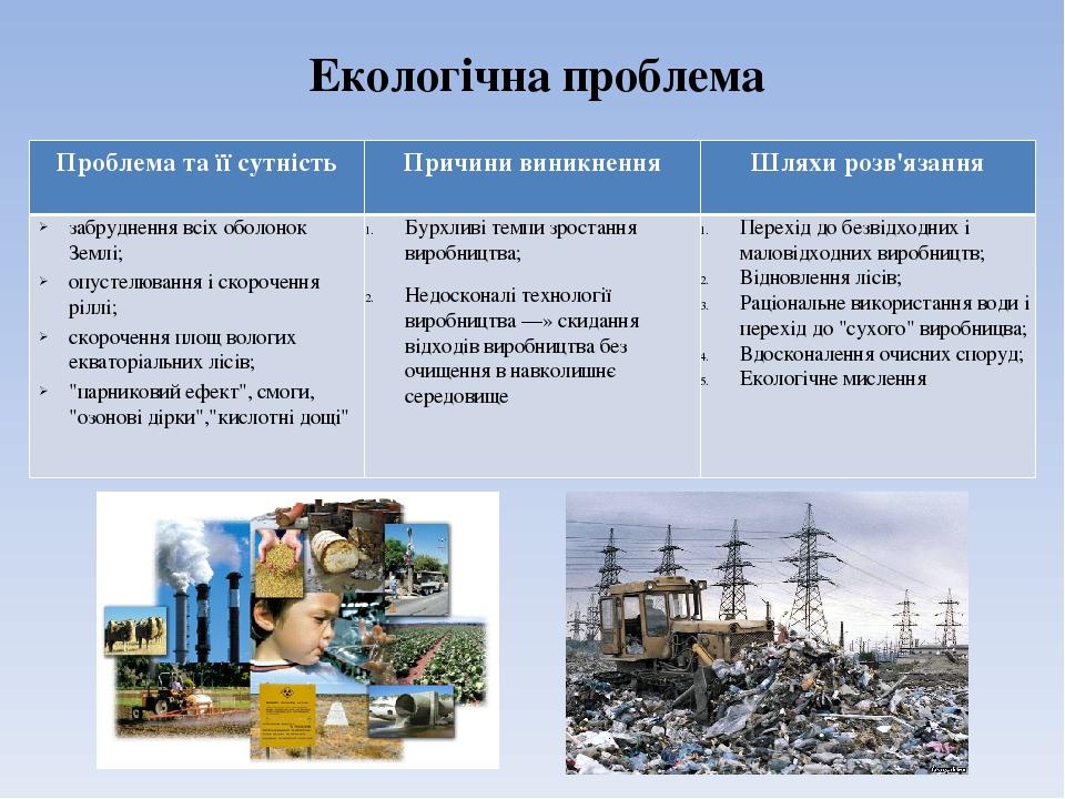 Екологічна проблема Проблема та її сутність Причини виникнення Шляхи розв'язання забруднення всіх оболонок Землі; опустелювання і скорочення ріллі;...