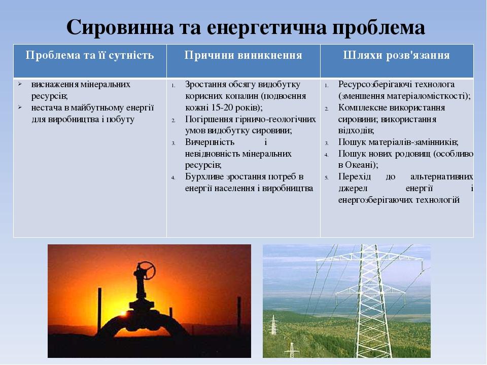 Сировинна та енергетична проблема Проблема та її сутність Причини виникнення Шляхи розв'язання виснаження мінеральних ресурсів; нестача в майбутньо...