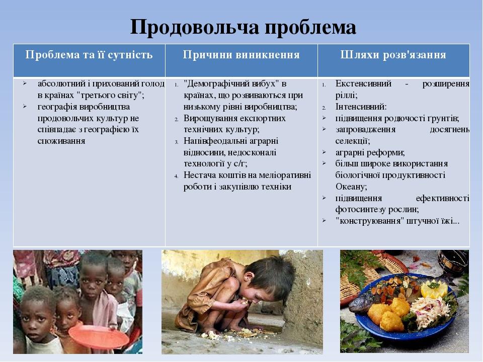 """Продовольча проблема Проблема та її сутність Причини виникнення Шляхи розв'язання абсолютний і прихований голод в країнах """"третього світу""""; географ..."""