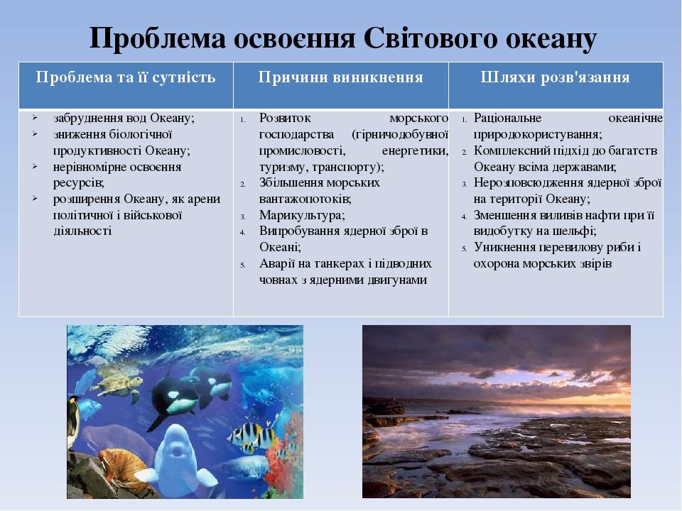 Проблема освоєння Світового океану Проблема та її сутність Причини виникнення Шляхи розв'язання забруднення вод Океану; зниження біологічної продук...