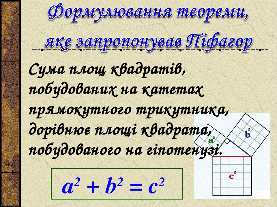 Сума площ квадратів, побудованих на катетах прямокутного трикутника, дорівнює площі квадрата, побудованого на гіпотенузі. a2 + b2 = c2