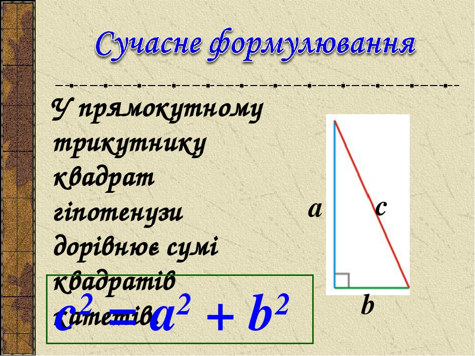 У прямокутному трикутнику квадрат гіпотенузи дорівнює сумі квадратів катетів. а b c c2 = a2 + b2