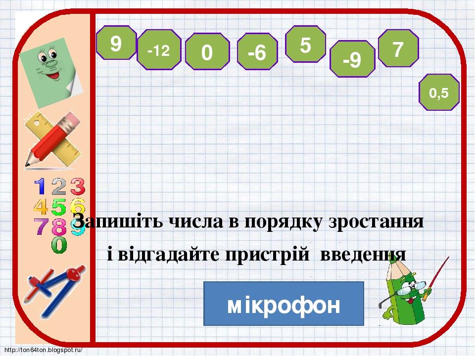 9 -12 0 -6 5 -9 7 0,5 Запишіть числа в порядку зростання і відгадайте пристрій введення мікрофон http://ton64ton.blogspot.ru/