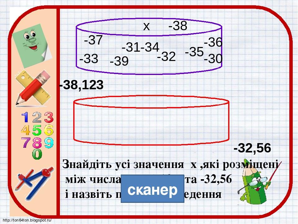 -33 Знайдіть усі значення х ,які розміщені між числами -38,123 та -32,56 і назвіть пристрій введення х -38,123 -32,56 -32 -35 -39 -34 -31 -30 -36 -...
