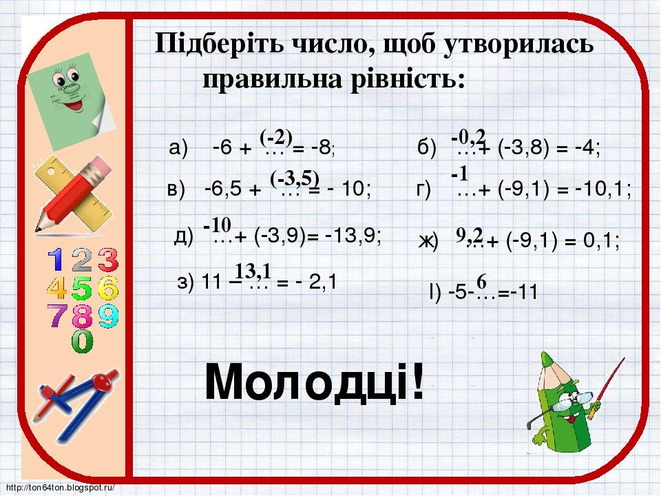 Підберіть число, щоб утворилась правильна рівність: а) -6 + … = -8; б) …+ (-3,8) = -4; в) -6,5 + … = - 10; г) …+ (-9,1) = -10,1; д) …+ (-3,9)= -13,...