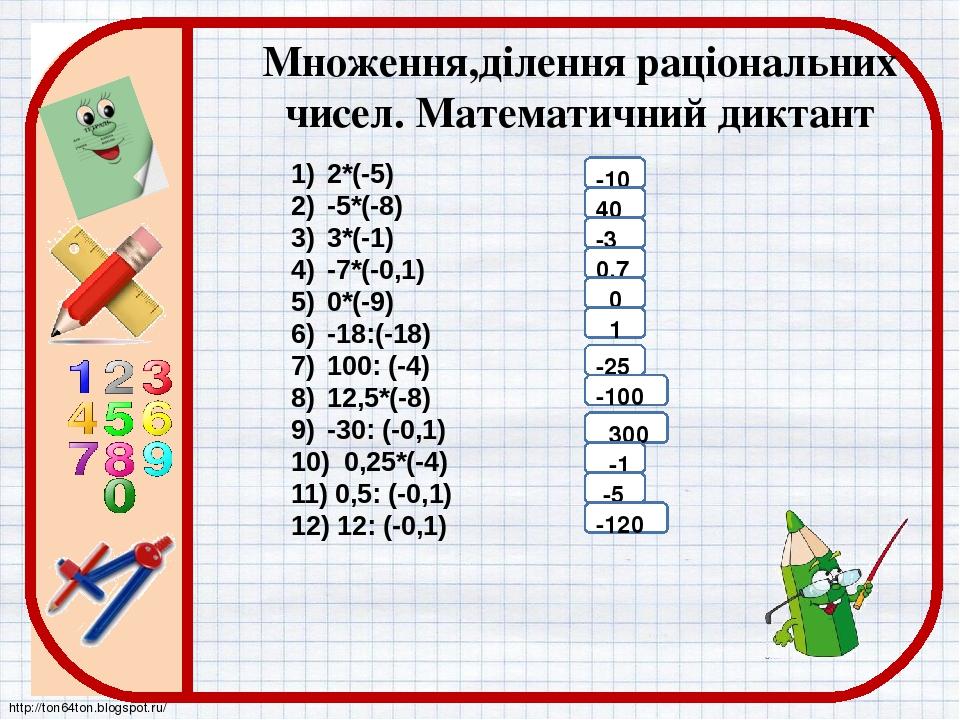 Множення,ділення раціональних чисел. Математичний диктант 2*(-5) -5*(-8) 3*(-1) -7*(-0,1) 0*(-9) -18:(-18) 100: (-4) 12,5*(-8) -30: (-0,1) 0,25*(-4...