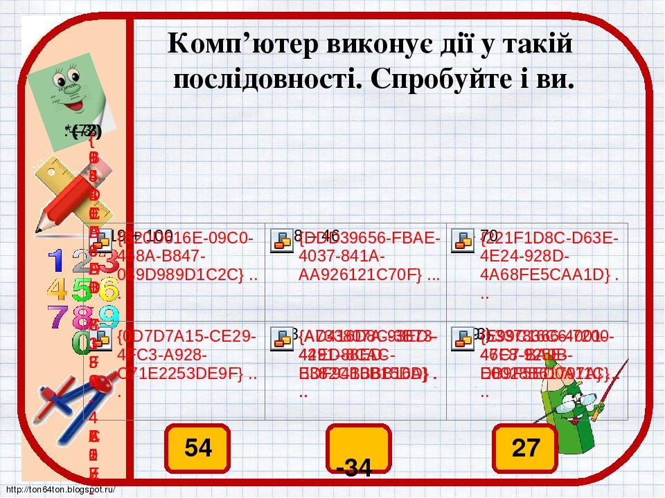Комп'ютер виконує дії у такій послідовності. Спробуйте і ви. 54 -34 27 http://ton64ton.blogspot.ru/