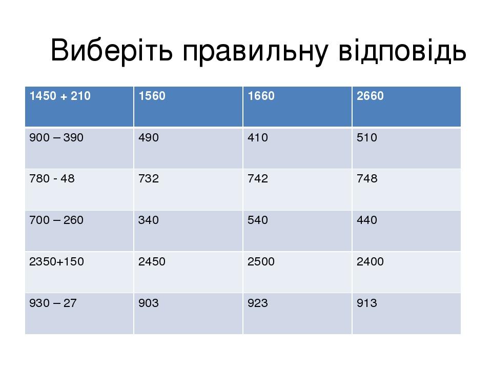 Виберіть правильну відповідь 1450 + 210 1560 1660 2660 900 – 390 490 410 510 780 - 48 732 742 748 700 – 260 340 540 440 2350+150 2450 2500 2400 930...