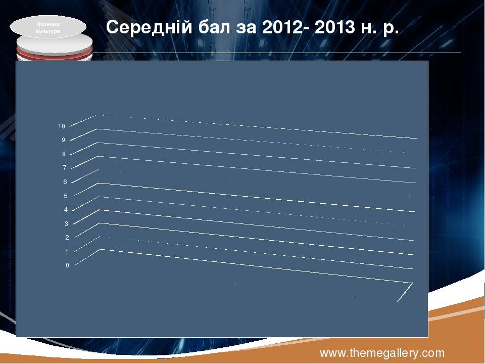 Середній бал за 2012- 2013 н. р. www.themegallery.com Фізична культура LOGO