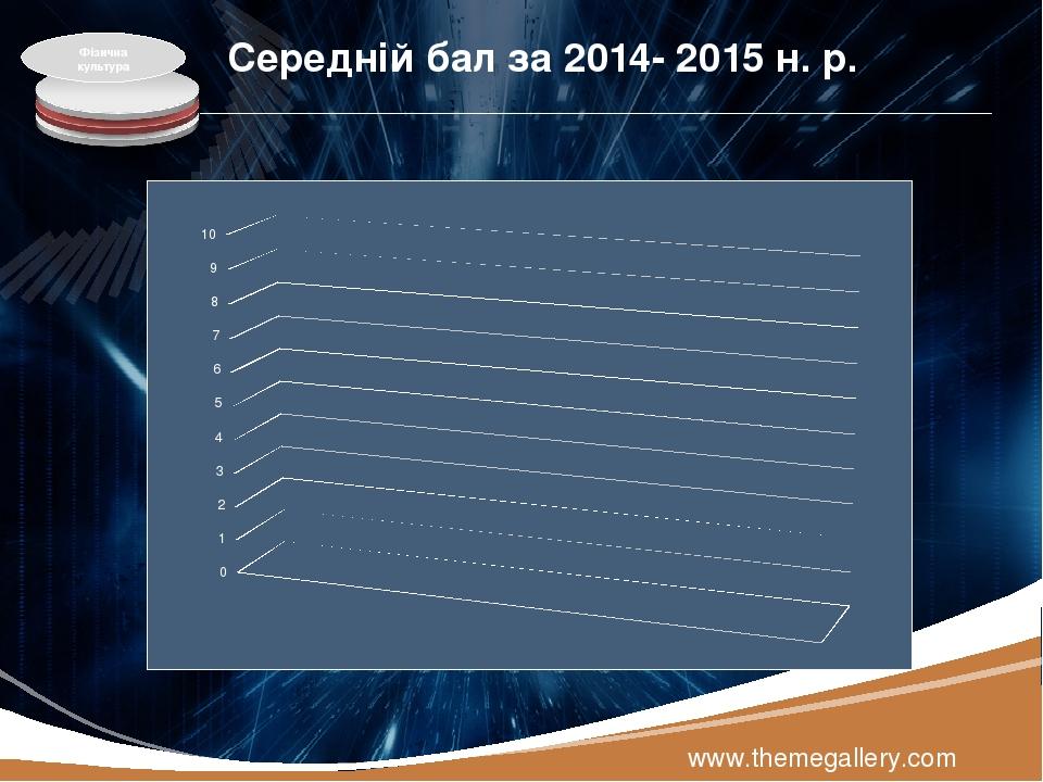 Середній бал за 2014- 2015 н. р. www.themegallery.com Фізична культура LOGO
