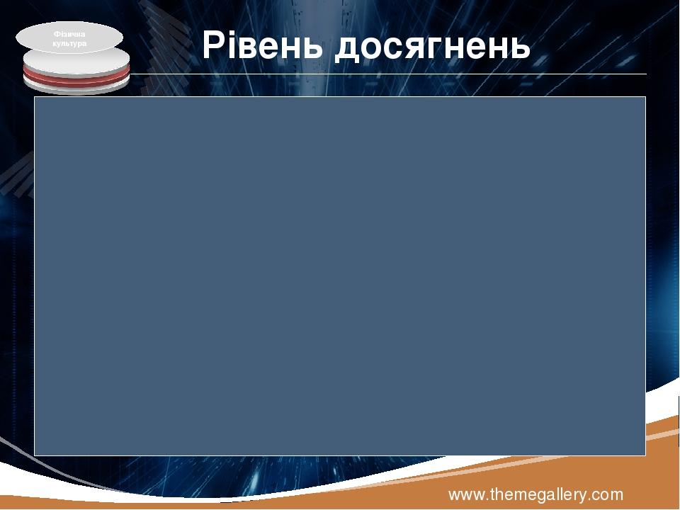 Рівень досягнень www.themegallery.com Фізична культура LOGO