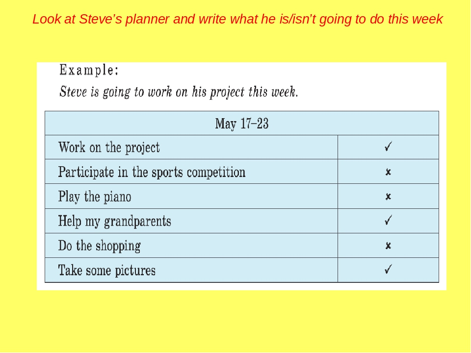 Look at Steve's planner and write what he is/isn't going to do this week