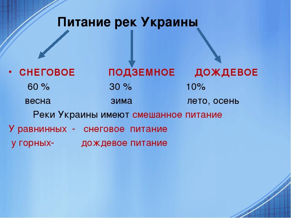 Питание рек Украины СНЕГОВОЕ ПОДЗЕМНОЕ ДОЖДЕВОЕ 60 % 30 % 10% весна зима лето, осень Реки Украины имеют смешанное питание У равнинных - снеговое пи...