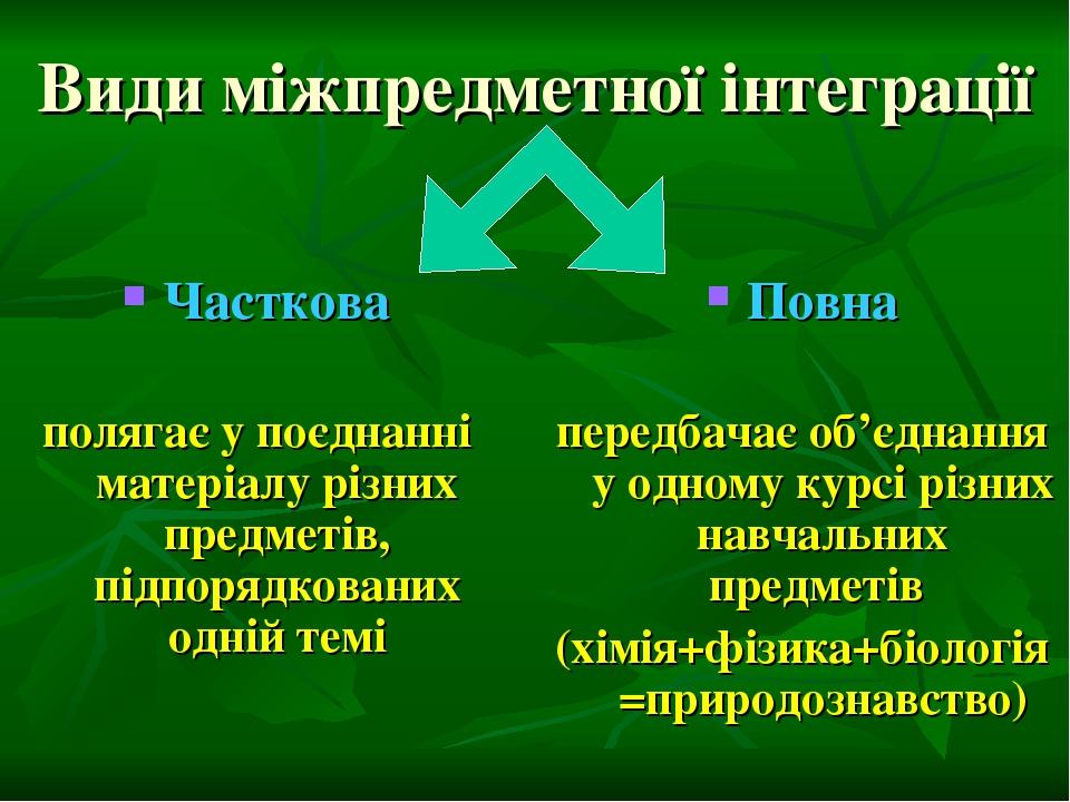 Види міжпредметної інтеграції Часткова полягає у поєднанні матеріалу різних предметів, підпорядкованих одній темі Повна передбачає об'єднання у одн...