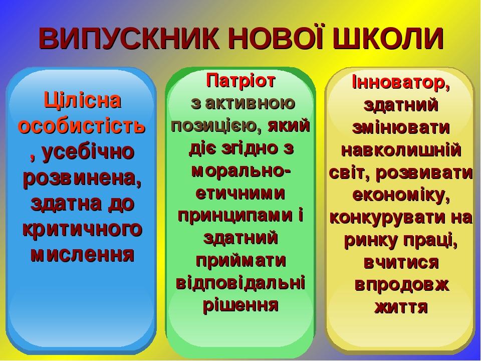 ВИПУСКНИК НОВОЇ ШКОЛИ