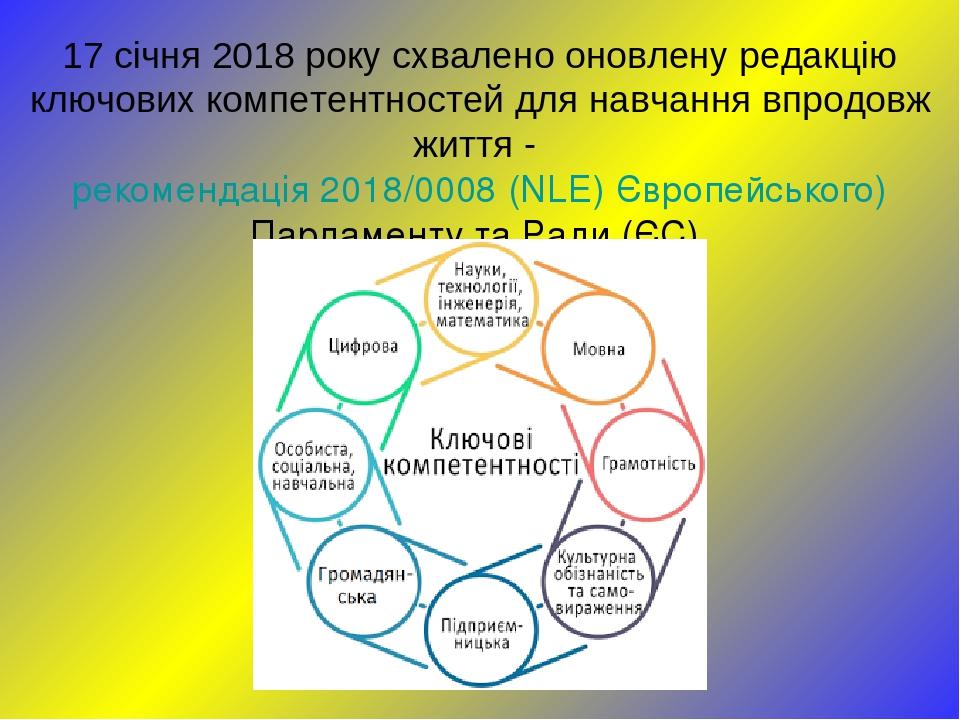 17 січня 2018 року схвалено оновлену редакцію ключових компетентностей для навчання впродовж життя -рекомендація 2018/0008 (NLE) Європейського) Па...