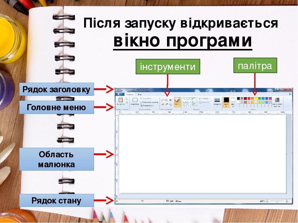 Після запуску відкривається вікно програми Рядок заголовку Головне меню Область малюнка Рядок стану палітра інструменти
