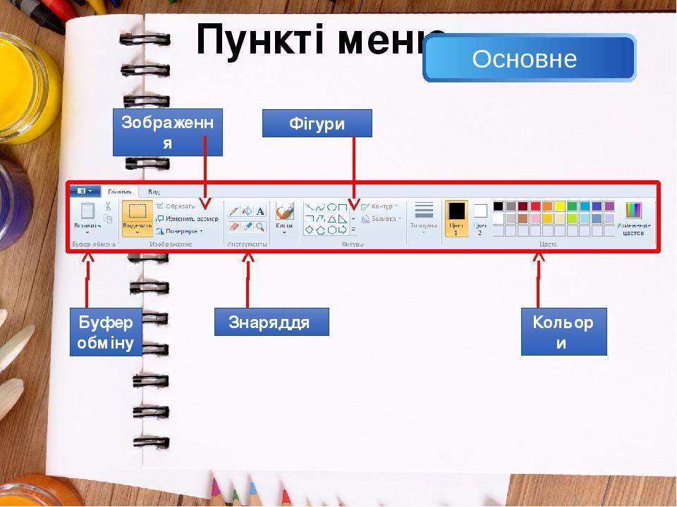 Пункті меню Основне Буфер обміну Зображення Знаряддя Фігури Кольори